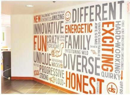 Typographic Wall Art Values Wall Graphic Grey And Orange Typography Pertaining To Word Wall Art (Image 12 of 20)