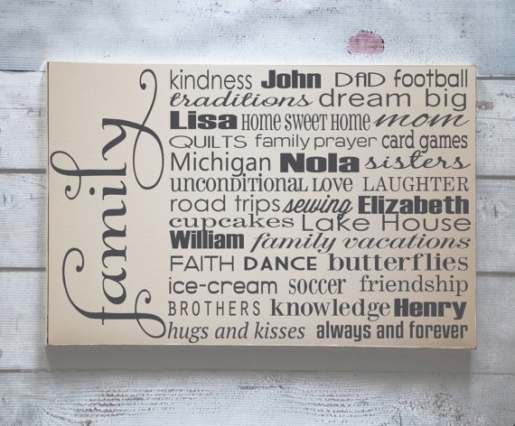 Wonderful Items Similar To Custom Family Subway Art Family Keepsake For Personalized Wood Wall Art (Image 24 of 25)