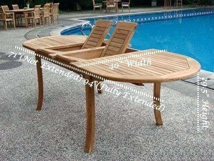 Decoration: Expandable Outdoor Dining Table In Outdoor Extendable Dining Tables (Image 6 of 25)