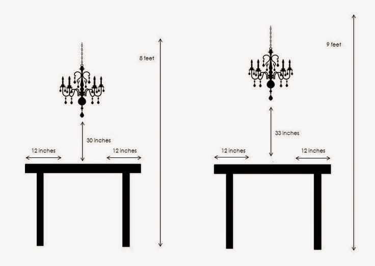 Designing Home: Lighting Your Dining Table Inside Dining Lights Above Dining Tables (Image 5 of 25)
