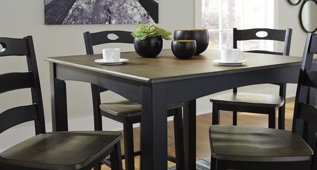 Dining Room Brandywine Furniture – Wilmington, De For Market 7 Piece Counter Sets (Image 12 of 25)