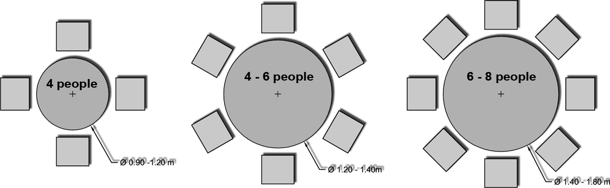 Dining Table Dimensions / Measurements Throughout 6 Person Round Dining Tables (View 8 of 25)