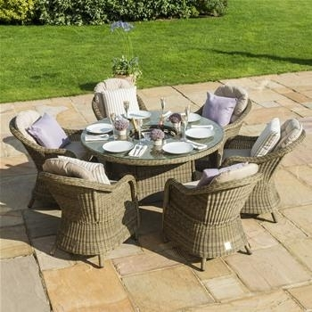 Garden Dining Sets | Internet Gardener in Garden Dining Tables