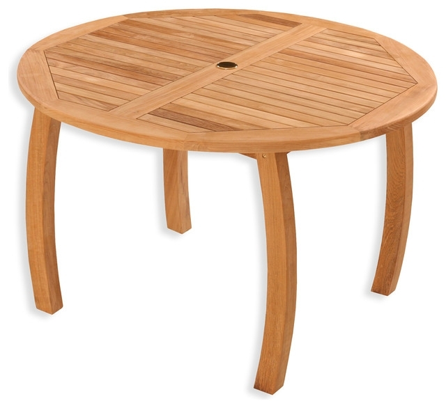 Jakarta Round Dining Table – Contemporary – Outdoor Dining Tables With Regard To Outdoor Tortuga Dining Tables (Image 2 of 25)