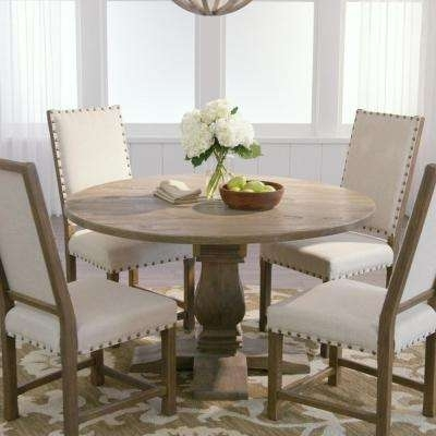 Kitchen & Dining Room Furniture - Furniture - The Home Depot within Craftsman 5 Piece Round Dining Sets With Side Chairs