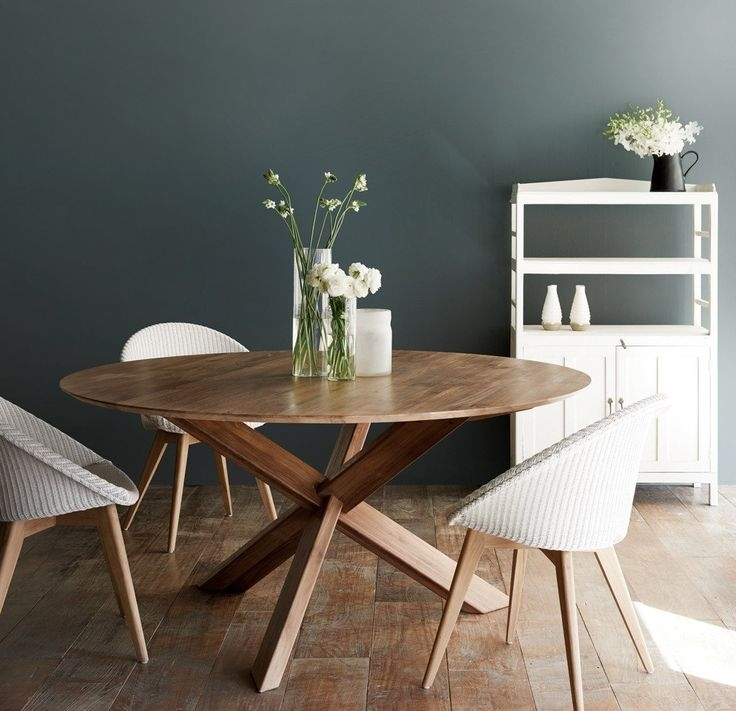 Perks Of Acquiring A Small Round Dining Table – Blogbeen With Regard To Round Dining Tables (Image 19 of 25)