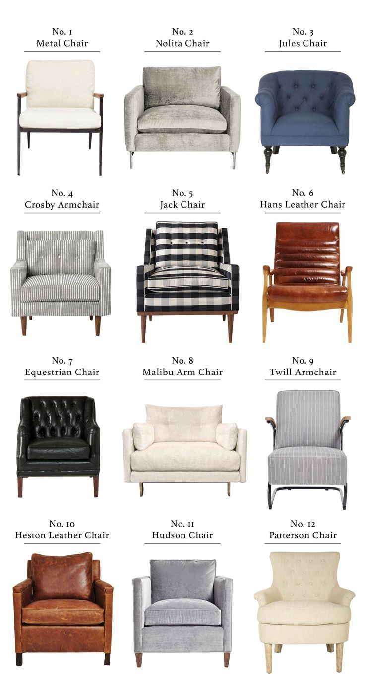 Pinkeisha Raj On Closet | Pinterest | Project Ideas, House With Patterson Ii Arm Sofa Chairs (View 4 of 25)