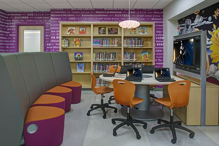 Popular Chari Media Center Tables Intended For Allsteel Orange/raspberry Scooch, Grey Hedge And View (View 11 of 25)