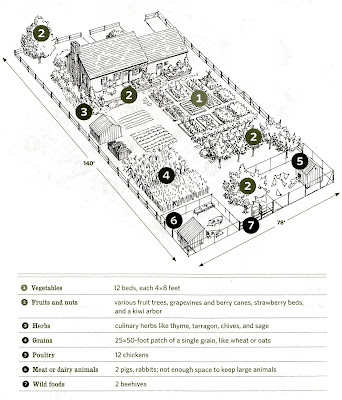 Nieman Markets: Our Inspiration For 1/4 Acre Farm With Famous Farmhouse Woven Paths Glass Door Tv Stands (View 10 of 15)