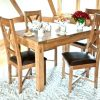 Extendable Dining Tables and 4 Chairs (Photo 24 of 25)