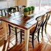 Dining Tables With White Legs and Wooden Top (Photo 2 of 25)